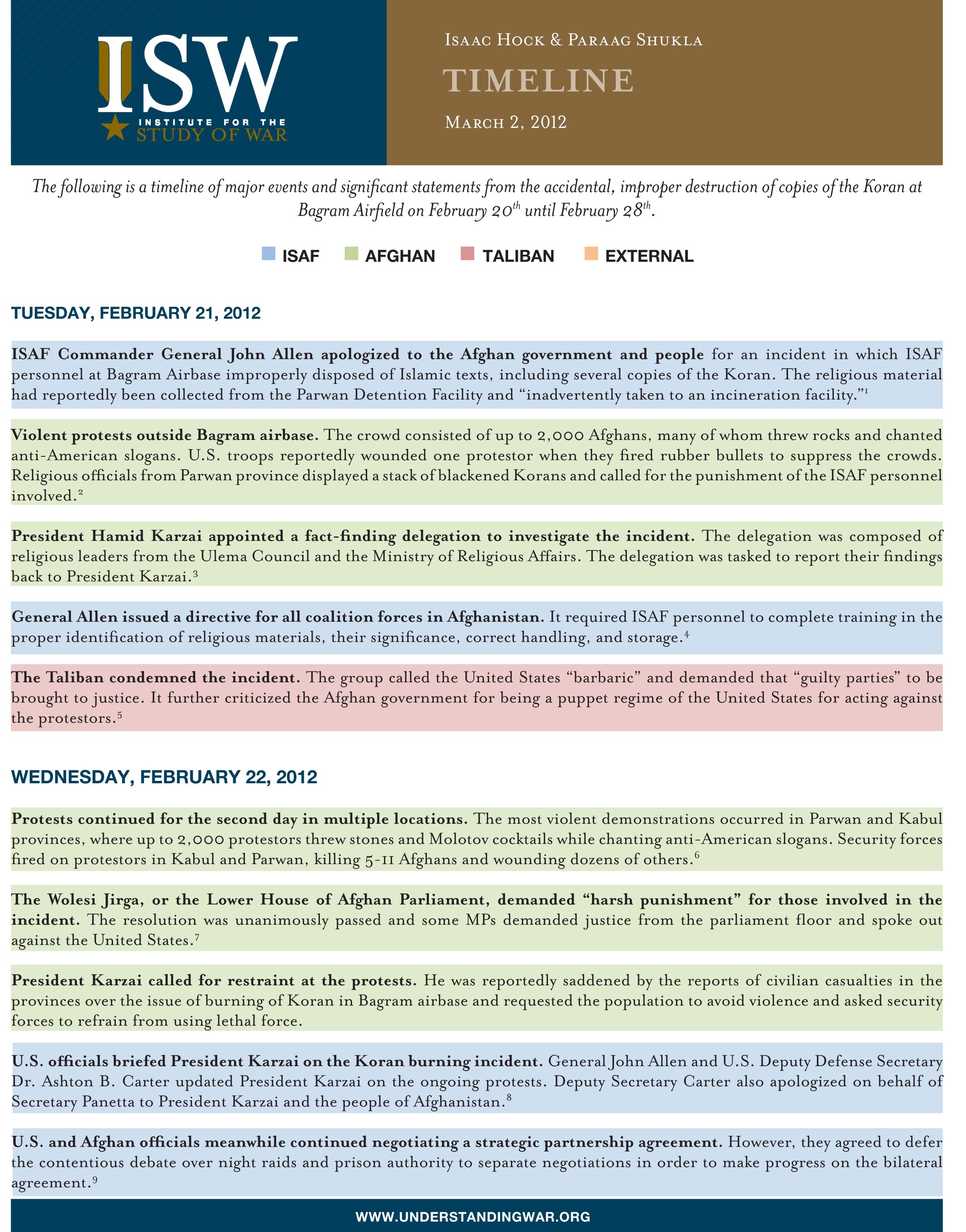 Protest Timeline