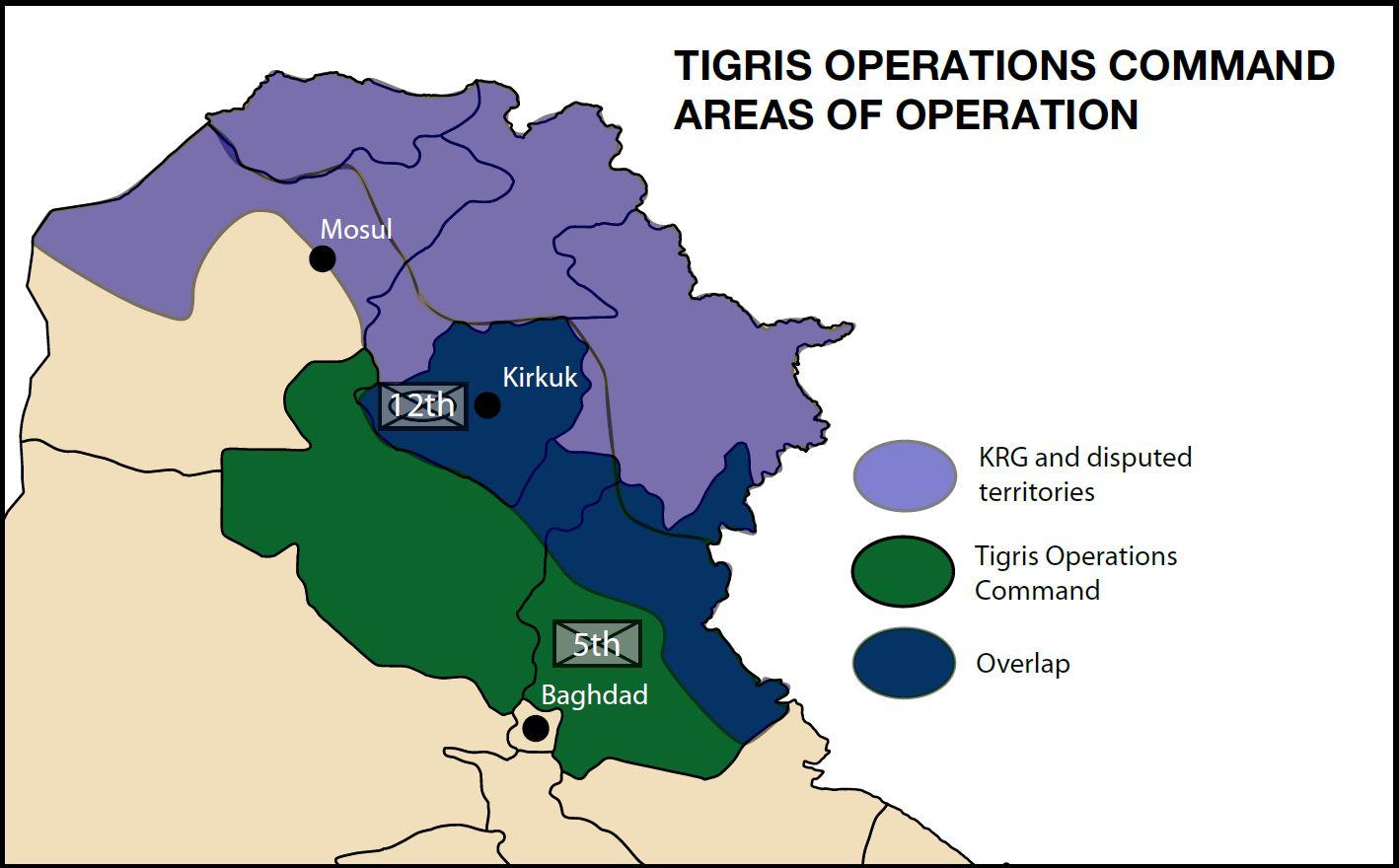 Tigris Operations